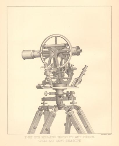Triangulation Survey Instruments
