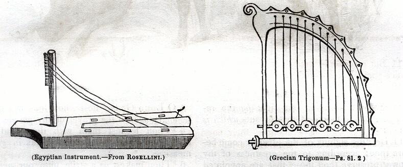 Egyptian Instrument, Grecian Trigonim