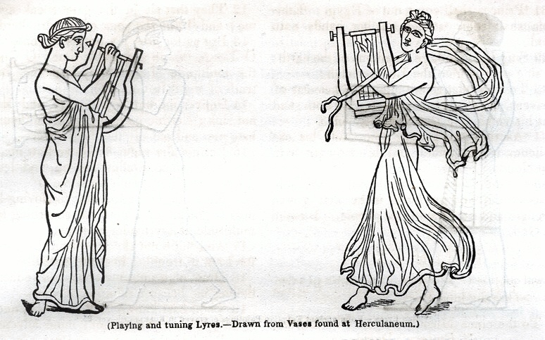 Playing and tuning Lyres