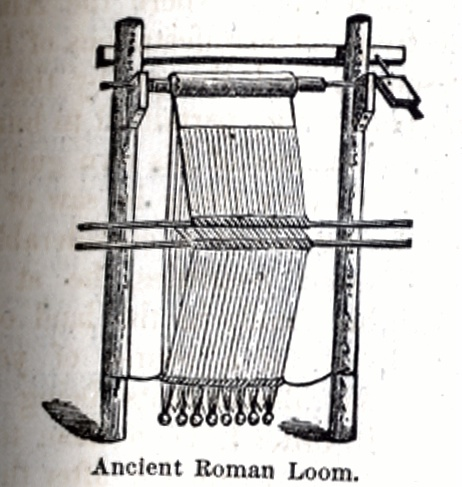 Ancient Roman Loom
