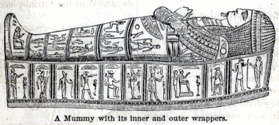 Mummy with its inner and outer wrappers